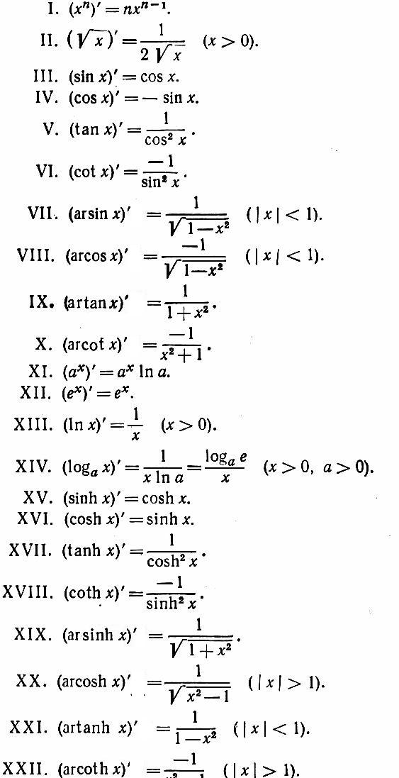 Derivatives of trig functions table 28 images trig for Table th means